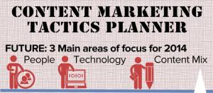 content-marketing-planner