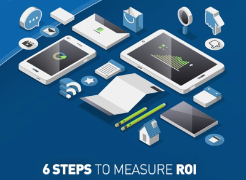 6 steps to measure social media ROI