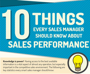 10 things every sales manager should know about sales performance