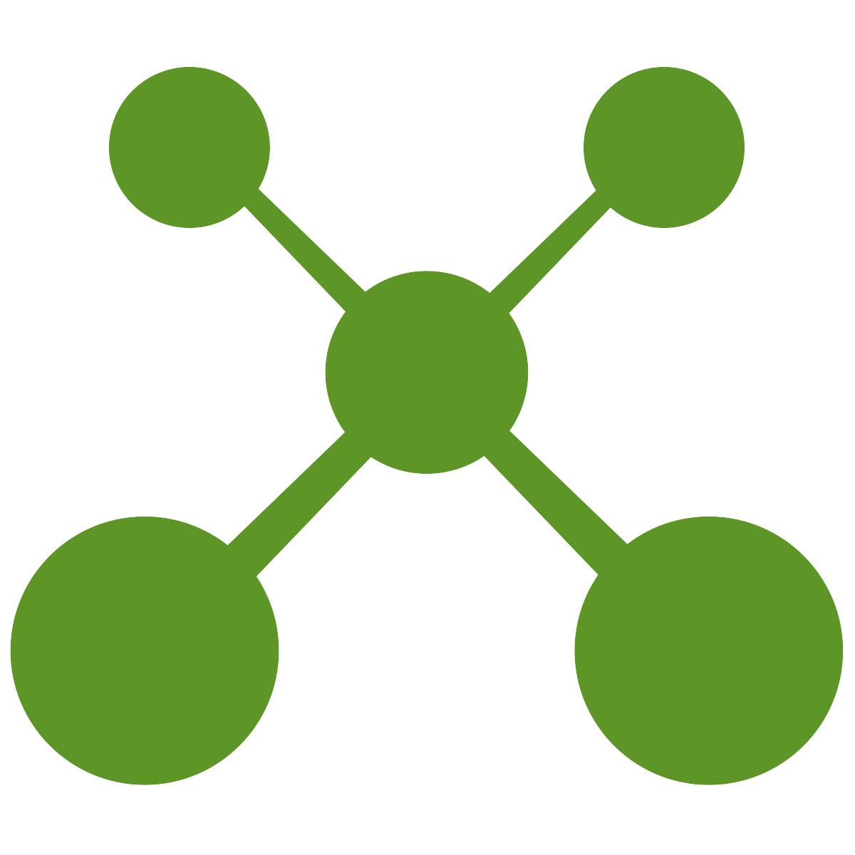 connect inbound sales process