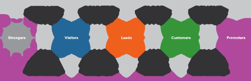 Marketing-Process.png