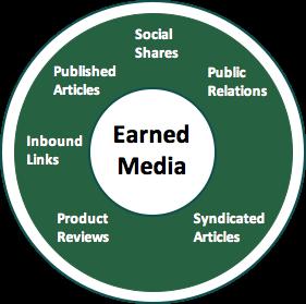 earned-media.png