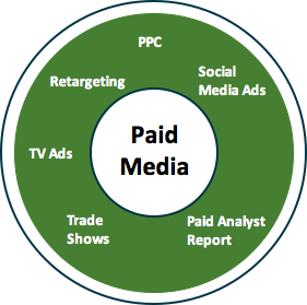 paid-media.png