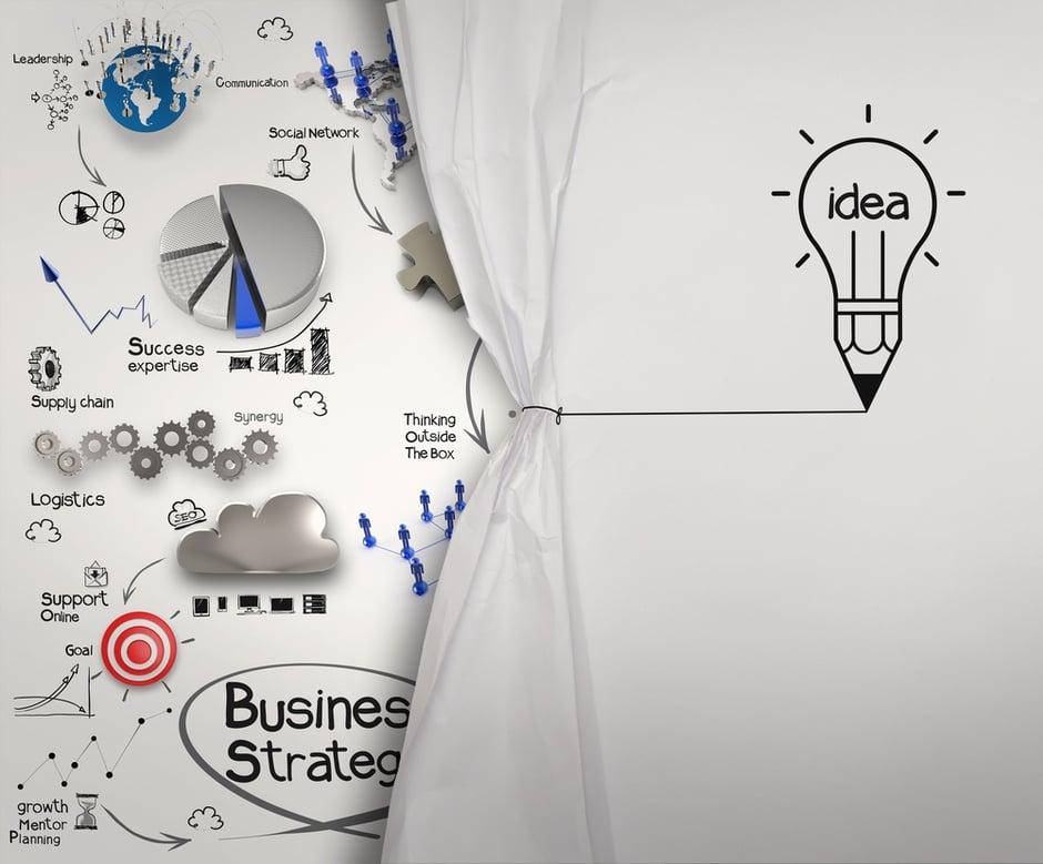 b2b inbound marketing strategy