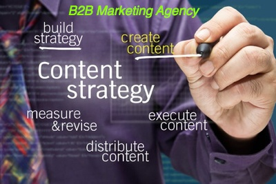 B2B marketing agency can help rejuvenate your marketing content