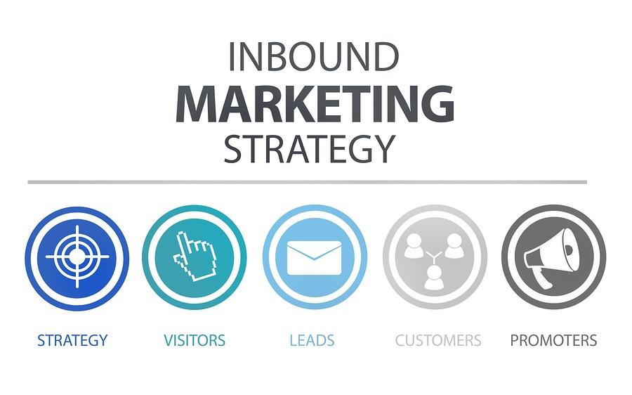 Inbound-Marketing-Strategy-1.jpg