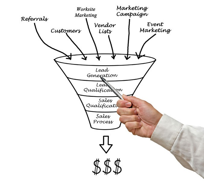 business leaders invest inbound marketing