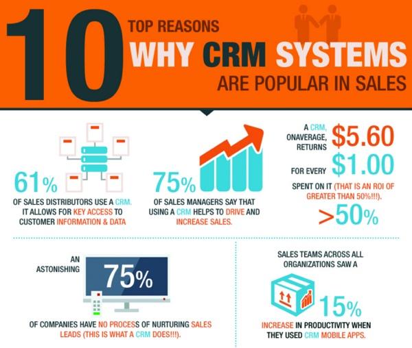 crm-systems-improve-sales-productivity.jpg