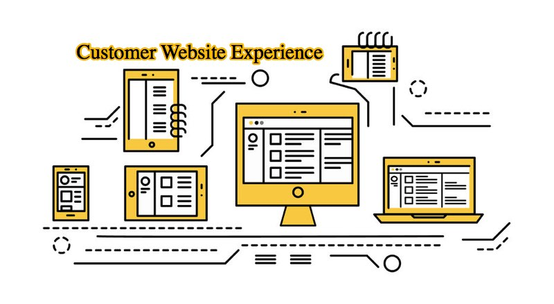 how to build a customer website experience