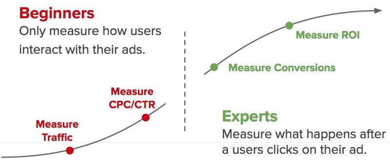 beginners-versus-expert-advertisers