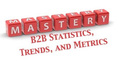 mastery of b2b statistics trends and metrics