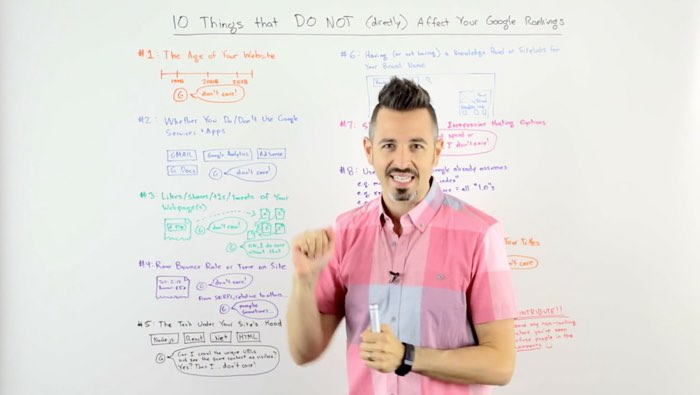 rand-fishkin-of-moz