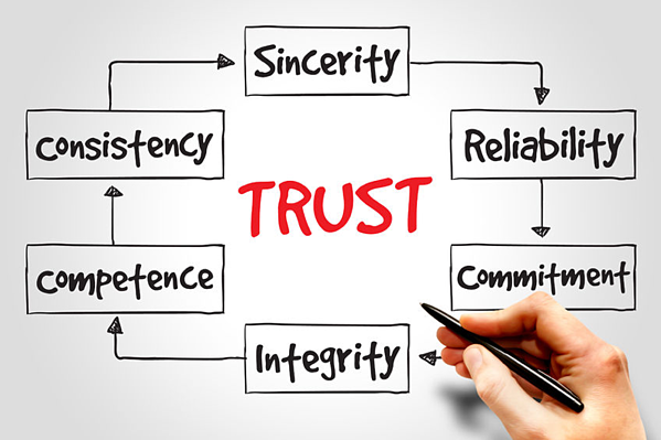sales can build trust with the customer