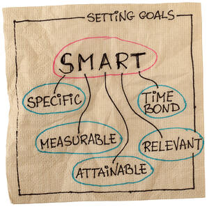 set-smart-goals-for-content-marketing