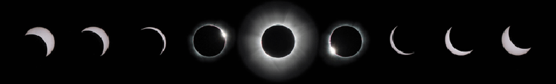 solar eclipse digital marketing