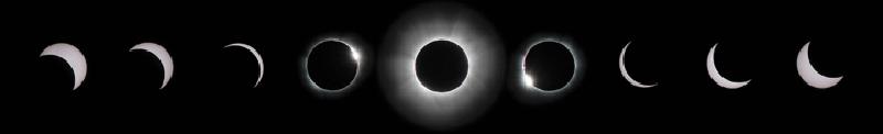 solar eclipse digital marketing