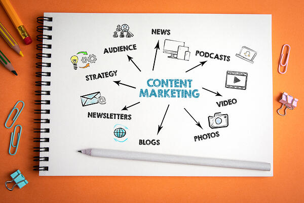 Marketing 101: What Is Content Marketing?