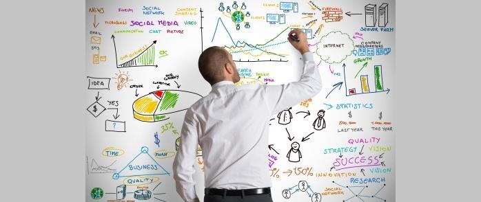 B2B Social Media Strategies Work for My Company