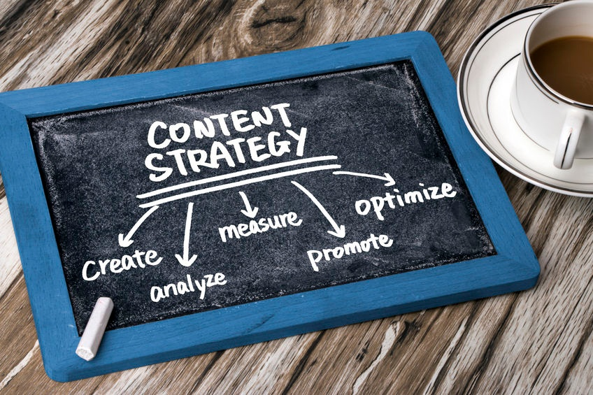 Content Marketing Done Right: How to Turn Content Into Cash
