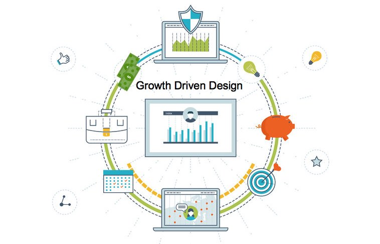Growth-Driven Design: Definitely Not Your Father's Website