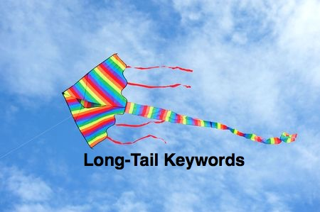 Why Long-Tail Keywords are Essential to a Digital Marketing Plan