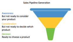 sales-pipeline-generation-354633-edited