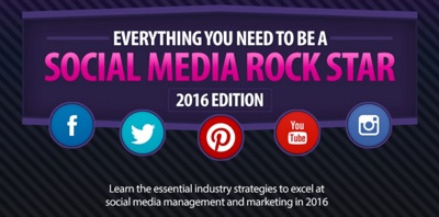Infographic - Social Media Cheat Sheet for Inbound Marketers